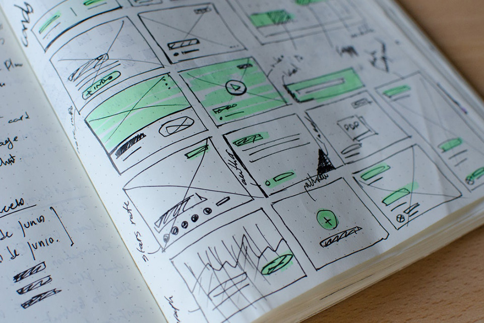 UX-wireframing